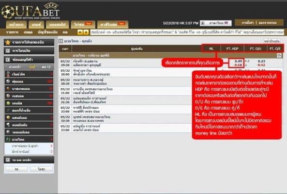 กฎกติกาแทงมวยไทยออนไลน์