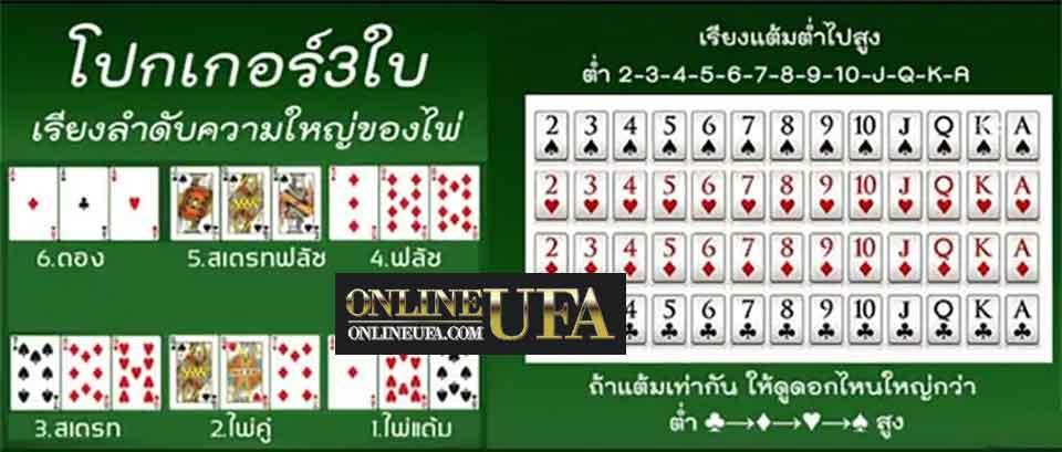 ลำดับไพ่ Three Card